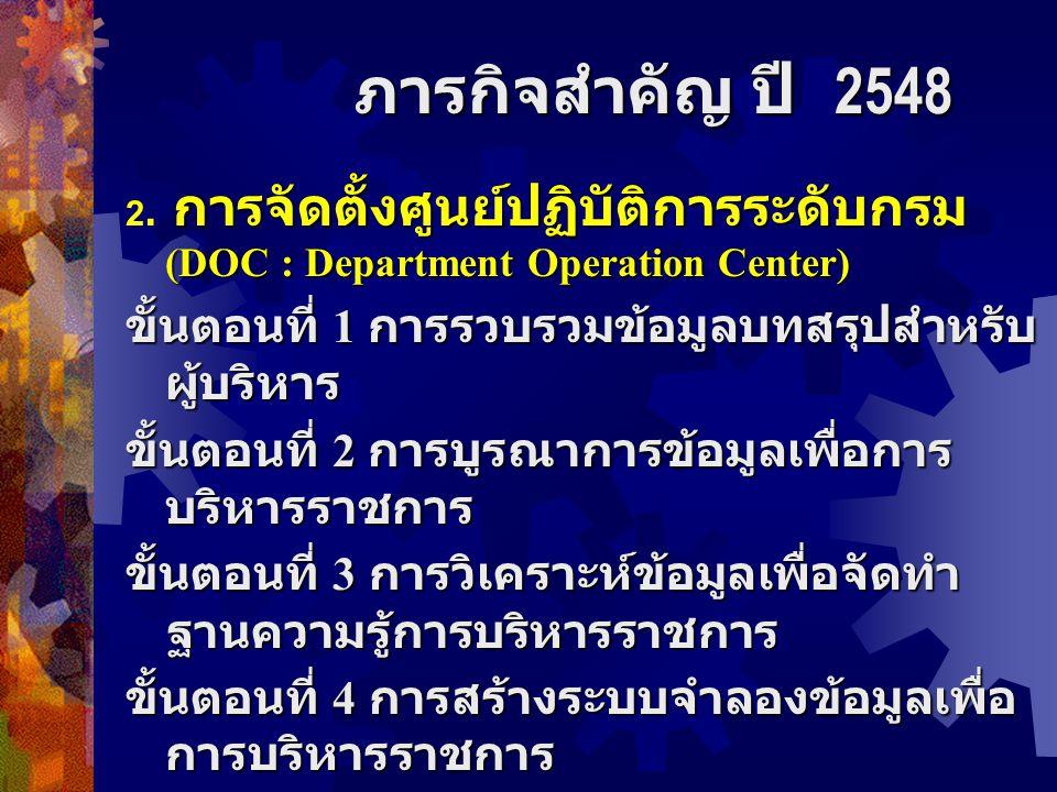 การจัดตั้งศูนย์ปฏิบัติการระดับกรม (DOC : Department Operation Center) 2.