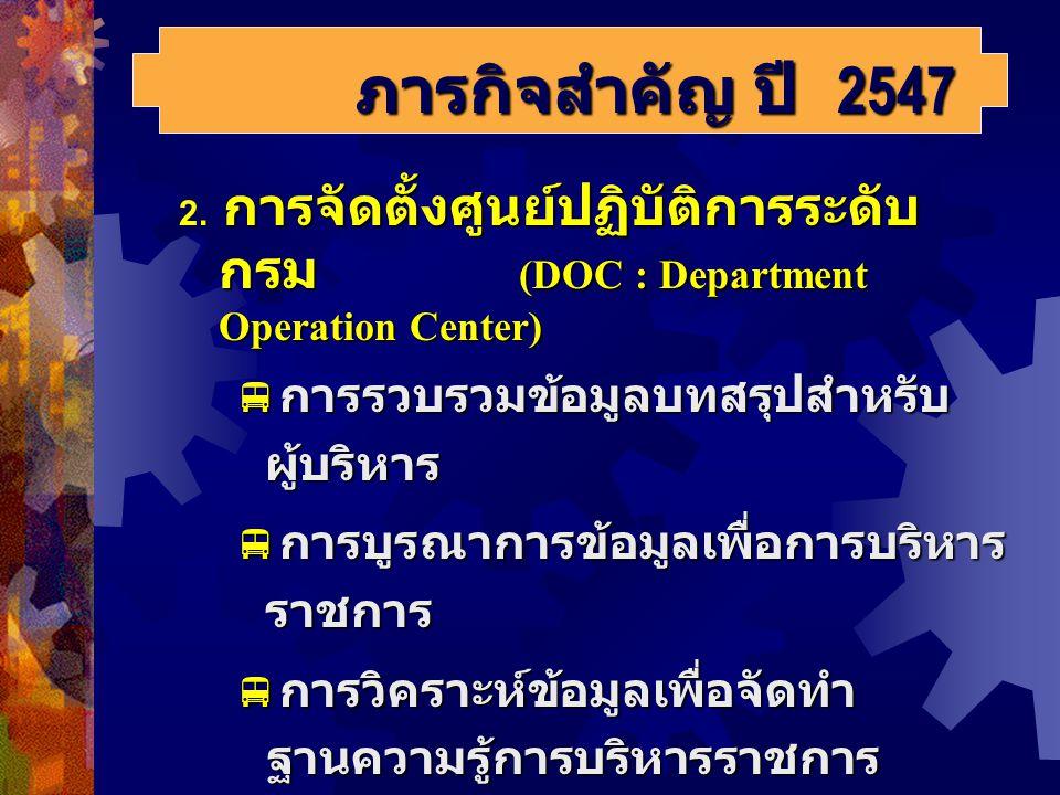 การจัดตั้งศูนย์ปฏิบัติการระดับ กรม (DOC : Department Operation Center) 2.