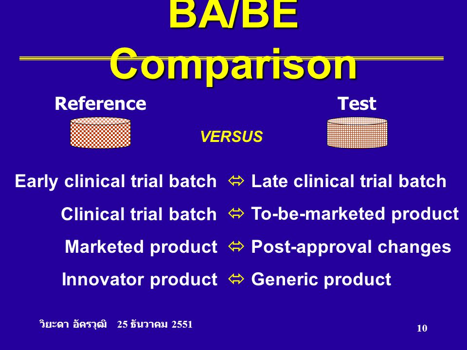 วิยะดา อัครวุฒิ 25 ธันวาคม 2551 10 BA/BE Comparison ReferenceTest Early clinical trial batch Clinical trial batch Marketed product Innovator product 