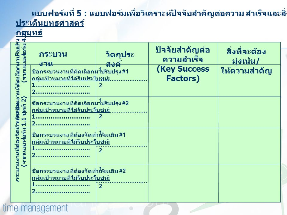 แบบฟอร์มที่ 5 : แบบฟอร์มเพื่อวิเคราะห์ปัจจัยสำคัญต่อความ สำเร็จและสิ่งที่จะต้องมุ่งเน้น / ให้ความสำคัญ ประเด็นยุทธศาสตร์ กลยุทธ์ กระบวน งาน วัตถุประ ส