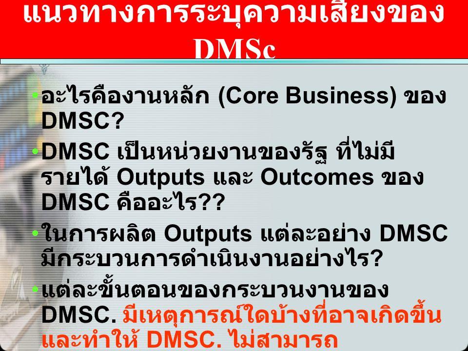 แนวทางการระบุความเสี่ยงของ DMSc อะไรคืองานหลัก (Core Business) ของ DMSC? DMSC เป็นหน่วยงานของรัฐ ที่ไม่มี รายได้ Outputs และ Outcomes ของ DMSC คืออะไร