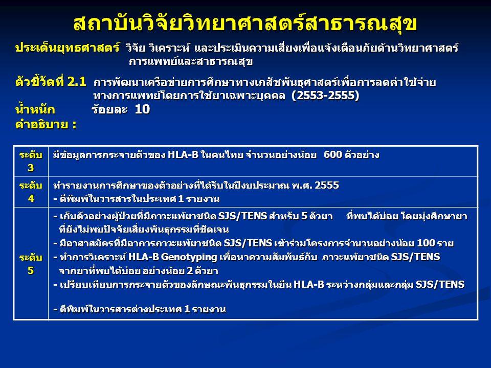 สถาบันวิจัยวิทยาศาสตร์สาธารณสุข ระดับ3 มีข้อมูลการกระจายตัวของ HLA-B ในคนไทย จำนวนอย่างน้อย 600 ตัวอย่าง ระดับ4 ทำรายงานการศึกษาของตัวอย่างที่ได้รับใน
