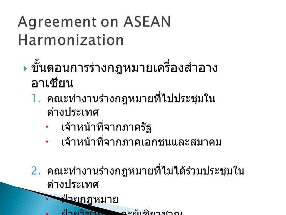  ขั้นตอนการร่างกฎหมายเครื่องสำอาง อาเซียน 1.