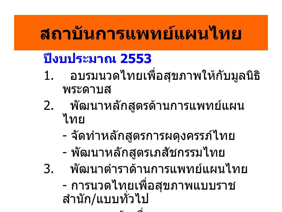 สถาบันการแพทย์แผนไทย ปีงบประมาณ 2553 1.อบรมนวดไทยเพื่อสุขภาพให้กับมูลนิธิ พระดาบส 2.