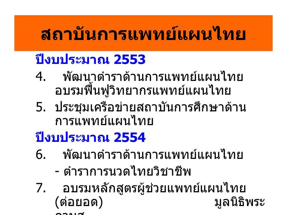 สถาบันการแพทย์แผนไทย ปีงบประมาณ 2553 4.พัฒนาตำราด้านการแพทย์แผนไทย อบรมฟื้นฟูวิทยากรแพทย์แผนไทย 5.