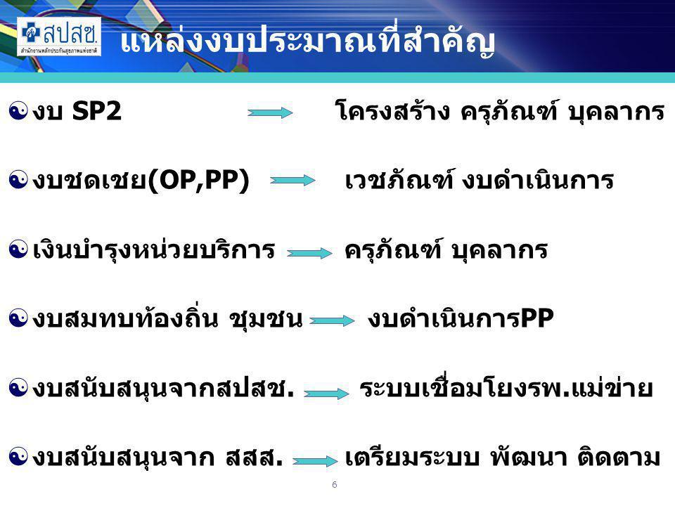 6 แหล่งงบประมาณที่สำคัญ  งบ SP2 โครงสร้าง ครุภัณฑ์ บุคลากร  งบชดเชย(OP,PP)เวชภัณฑ์ งบดำเนินการ  เงินบำรุงหน่วยบริการครุภัณฑ์ บุคลากร  งบสมทบท้องถิ่น ชุมชน งบดำเนินการPP  งบสนับสนุนจากสปสช.
