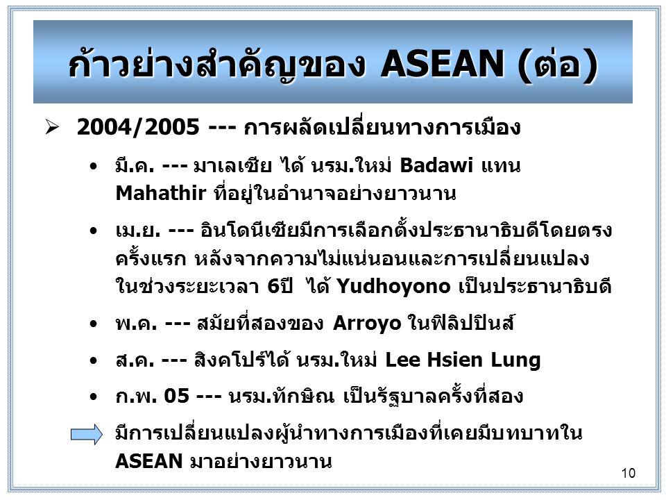 10  2004/2005 --- การผลัดเปลี่ยนทางการเมือง มี.ค. --- มาเลเซีย ได้ นรม.ใหม่ Badawi แทน Mahathir ที่อยู่ในอำนาจอย่างยาวนาน เม.ย. --- อินโดนีเซียมีการเ