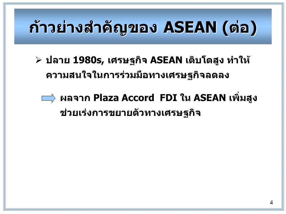 4  ปลาย 1980s, เศรษฐกิจ ASEAN เติบโตสูง ทำให้ ความสนใจในการร่วมมือทางเศรษฐกิจลดลง ผลจาก Plaza Accord FDI ใน ASEAN เพิ่มสูง ช่วยเร่งการขยายตัวทางเศรษฐกิจ ก้าวย่างสำคัญของ ASEAN (ต่อ)