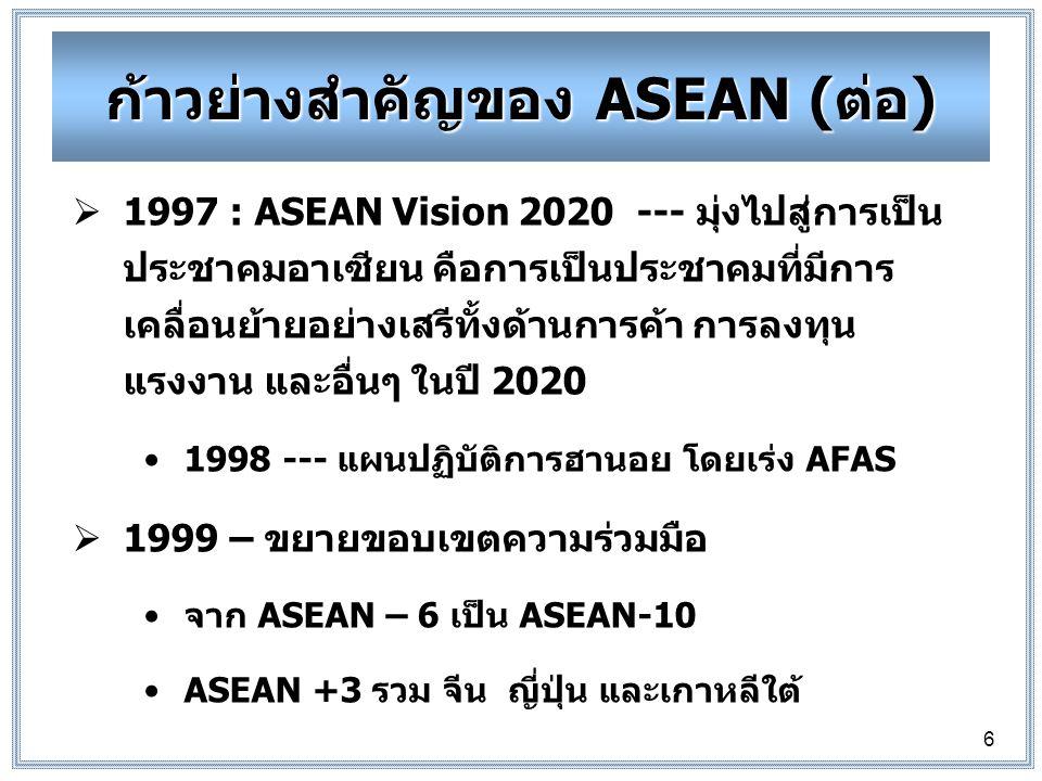 6  1997 : ASEAN Vision 2020 --- มุ่งไปสู่การเป็น ประชาคมอาเซียน คือการเป็นประชาคมที่มีการ เคลื่อนย้ายอย่างเสรีทั้งด้านการค้า การลงทุน แรงงาน และอื่นๆ ในปี 2020 1998 --- แผนปฏิบัติการฮานอย โดยเร่ง AFAS  1999 – ขยายขอบเขตความร่วมมือ จาก ASEAN – 6 เป็น ASEAN-10 ASEAN +3 รวม จีน ญี่ปุ่น และเกาหลีใต้ ก้าวย่างสำคัญของ ASEAN (ต่อ)