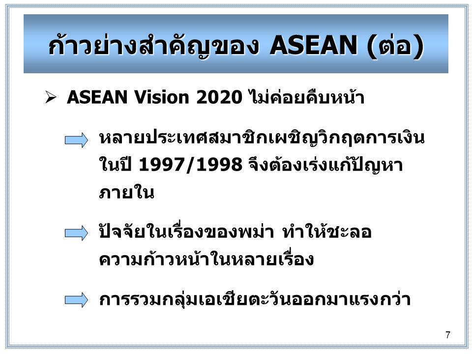 7  ASEAN Vision 2020 ไม่ค่อยคืบหน้า หลายประเทศสมาชิกเผชิญวิกฤตการเงิน ในปี 1997/1998 จึงต้องเร่งแก้ปัญหา ภายใน ปัจจัยในเรื่องของพม่า ทำให้ชะลอ ความก้าวหน้าในหลายเรื่อง การรวมกลุ่มเอเชียตะวันออกมาแรงกว่า ก้าวย่างสำคัญของ ASEAN (ต่อ)