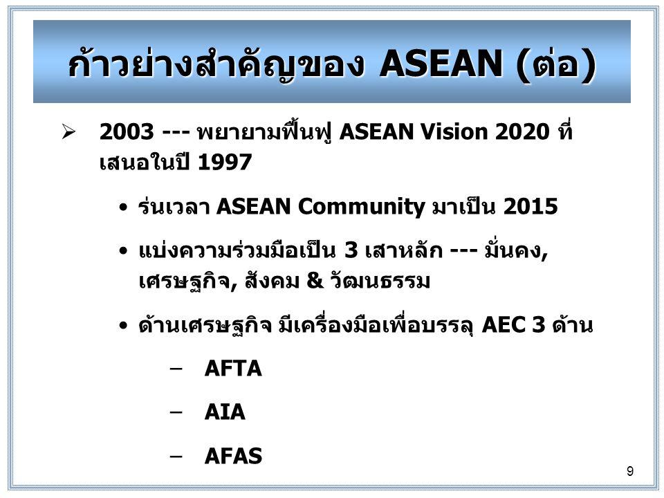 9  2003 --- พยายามฟื้นฟู ASEAN Vision 2020 ที่ เสนอในปี 1997 ร่นเวลา ASEAN Community มาเป็น 2015 แบ่งความร่วมมือเป็น 3 เสาหลัก --- มั่นคง, เศรษฐกิจ, สังคม & วัฒนธรรม ด้านเศรษฐกิจ มีเครื่องมือเพื่อบรรลุ AEC 3 ด้าน –AFTA –AIA –AFAS ก้าวย่างสำคัญของ ASEAN (ต่อ)