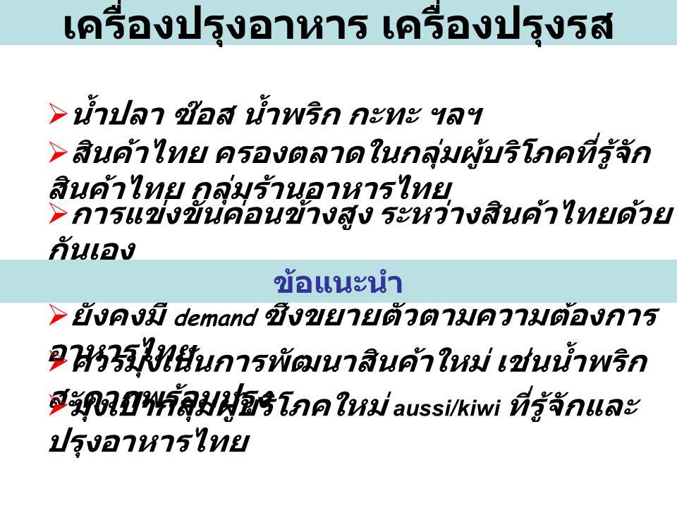 เครื่องปรุงอาหาร เครื่องปรุงรส  น้ำปลา ซ๊อส น้ำพริก กะทะ ฯลฯ  สินค้าไทย ครองตลาดในกลุ่มผู้บริโภคที่รู้จัก สินค้าไทย กลุ่มร้านอาหารไทย  การแข่งขันค่