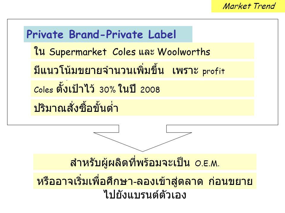 Private Brand-Private Label ใน Supermarket Coles และ Woolworths มีแนวโน้มขยายจำนวนเพิ่มขึ้น เพราะ profit margin สูง Coles ตั้งเป้าไว้ 30% ในปี 2008 ปร