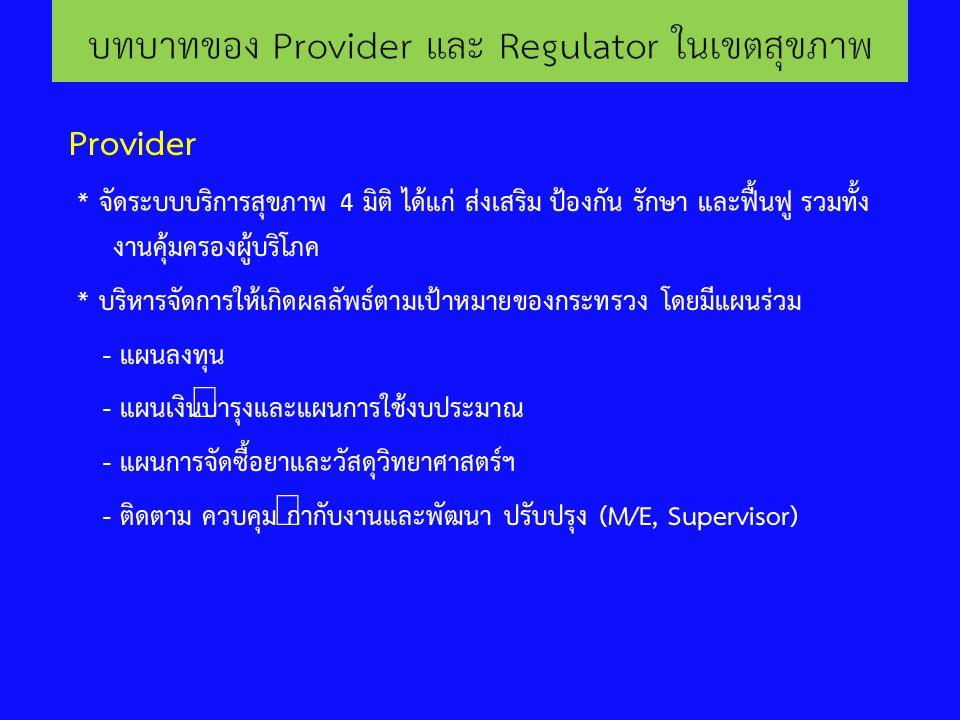 Provider * จัดระบบบริการสุขภาพ 4 มิติ ได้แก่ ส่งเสริม ป้องกัน รักษา และฟื้นฟู รวมทั้ง งานคุ้มครองผู้บริโภค * บริหารจัดการให้เกิดผลลัพธ์ตามเป้าหมายของก