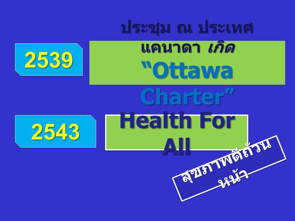 """ประชุม ณ ประเทศ แคนาดา เกิด """"Ottawa Charter"""" 25392539 25432543 Health For All สุขภาพดีถ้วน หน้า"""