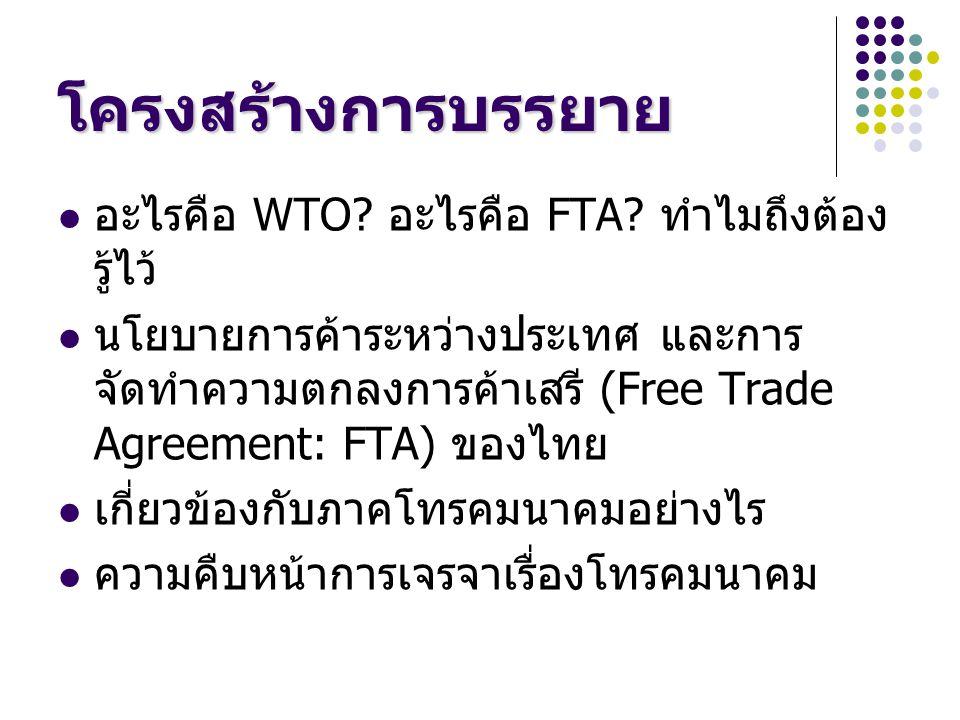 โครงสร้างการบรรยาย อะไรคือ WTO.อะไรคือ FTA.
