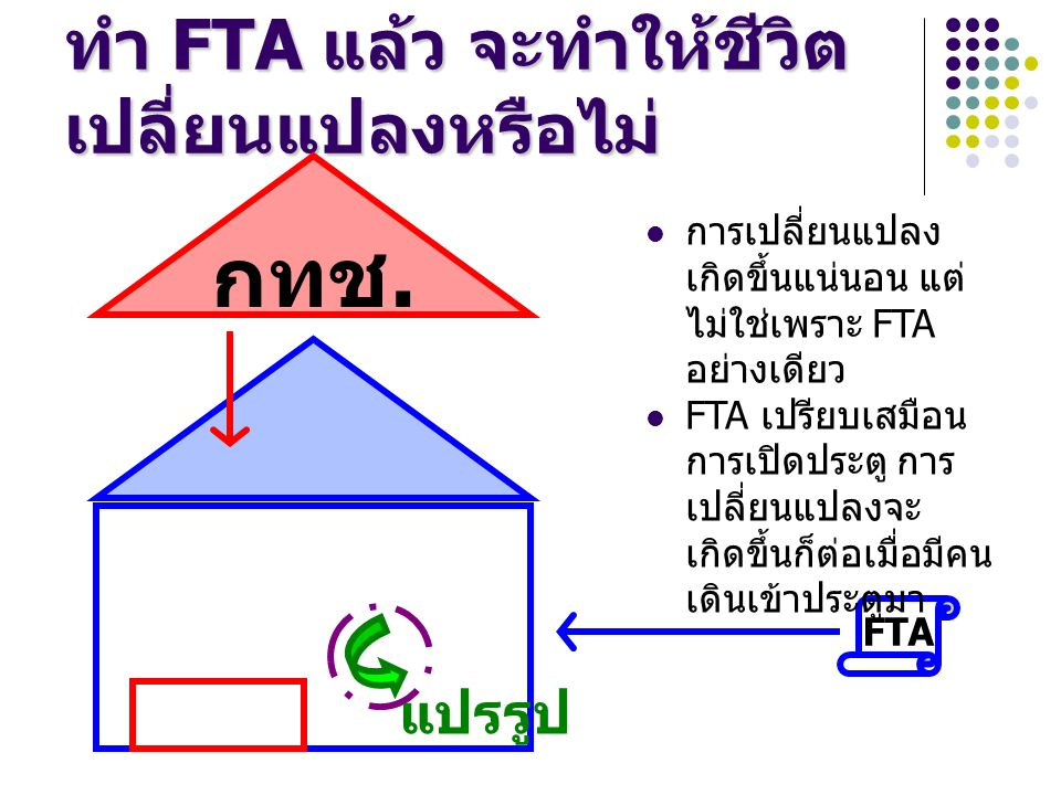 ทำ FTA แล้ว จะทำให้ชีวิต เปลี่ยนแปลงหรือไม่ กทช.