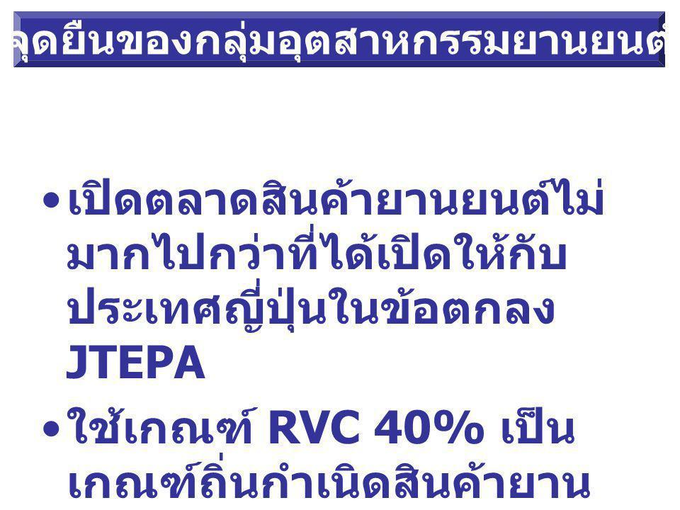 เปิดตลาดสินค้ายานยนต์ไม่ มากไปกว่าที่ได้เปิดให้กับ ประเทศญี่ปุ่นในข้อตกลง JTEPA ใช้เกณฑ์ RVC 40% เป็น เกณฑ์ถิ่นกำเนิดสินค้ายาน ยนต์ จุดยืนของกลุ่มอุตส