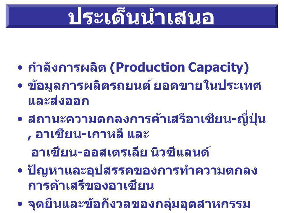 กำลังการผลิต (Production Capacity) ข้อมูลการผลิตรถยนต์ ยอดขายในประเทศ และส่งออก สถานะความตกลงการค้าเสรีอาเซียน - ญี่ปุ่น, อาเซียน - เกาหลี และ อาเซียน