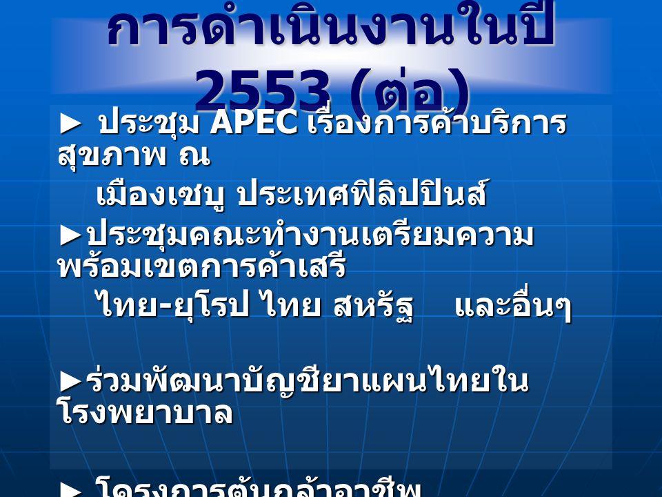 การดำเนินงานในปี 2553 ( ต่อ ) ► ประชุม APEC เรื่องการค้าบริการ สุขภาพ ณ เมืองเซบู ประเทศฟิลิปปินส์ เมืองเซบู ประเทศฟิลิปปินส์ ► ประชุมคณะทำงานเตรียมความ พร้อมเขตการค้าเสรี ไทย - ยุโรป ไทย สหรัฐและอื่นๆ ไทย - ยุโรป ไทย สหรัฐและอื่นๆ ► ร่วมพัฒนาบัญชียาแผนไทยใน โรงพยาบาล ► โครงการต้นกล้าอาชีพ ต