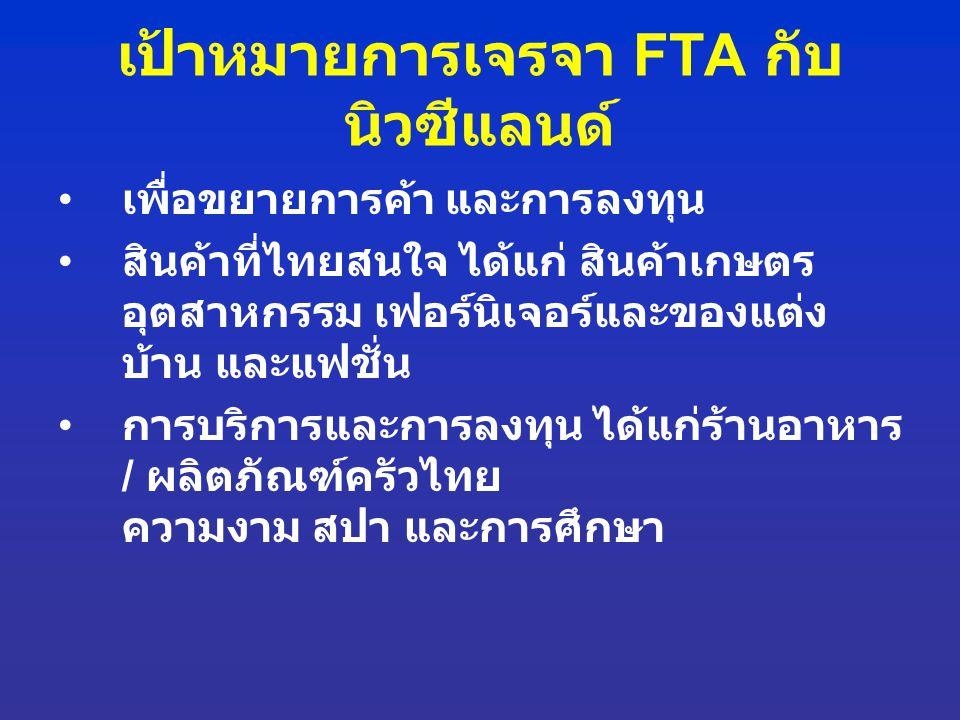 เป้าหมายการเจรจา FTA กับ นิวซีแลนด์ เพื่อขยายการค้า และการลงทุน สินค้าที่ไทยสนใจ ได้แก่ สินค้าเกษตร อุตสาหกรรม เฟอร์นิเจอร์และของแต่ง บ้าน และแฟชั่น ก