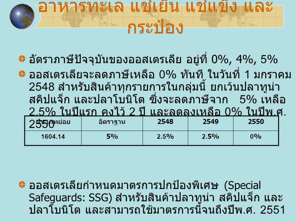 อาหารทะเล แช่เย็น แช่แข็ง และ กระป๋อง อัตราภาษีปัจจุบันของออสเตรเลีย อยู่ที่ 0%, 4%, 5% ออสเตรเลียจะลดภาษีเหลือ 0% ทันที ในวันที่ 1 มกราคม 2548 สำหรับสินค้าทุกรายการในกลุ่มนี้ ยกเว้นปลาทูน่า สคิปแจ็ก และปลาโบนิโต ซึ่งจะลดภาษีจาก 5% เหลือ 2.5% ในปีแรก คงไว้ 2 ปี และลดลงเหลือ 0% ในปีพ.