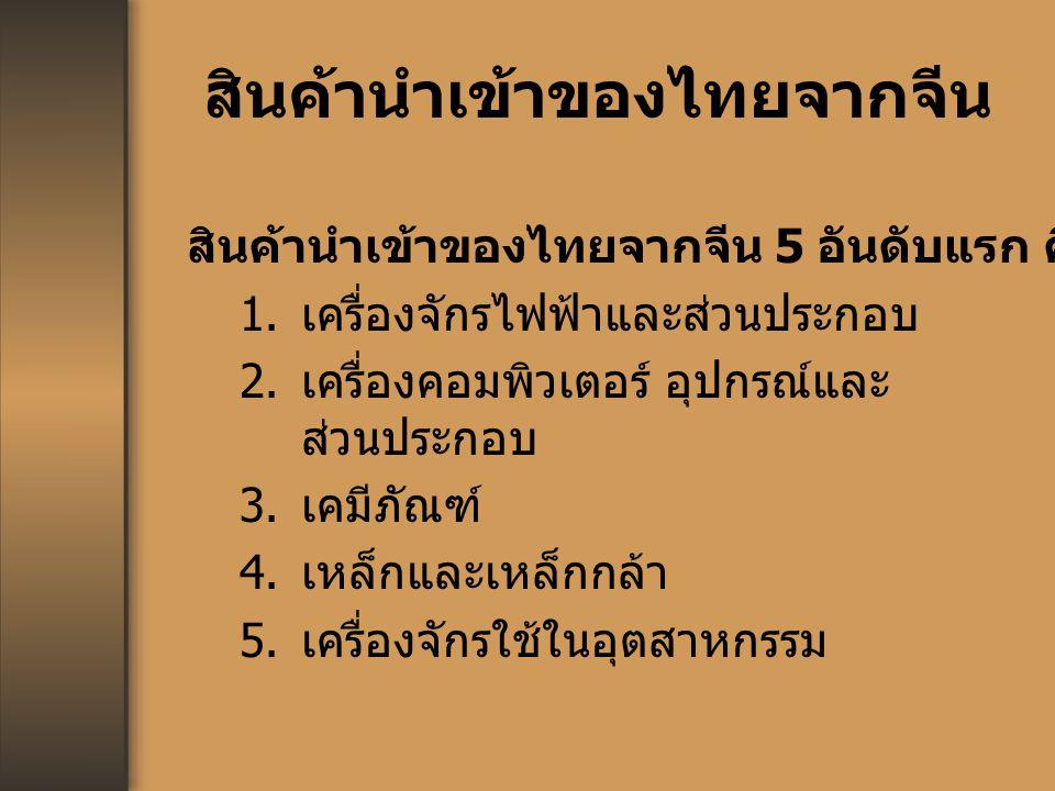 สินค้านำเข้าของไทยจากจีน สินค้านำเข้าของไทยจากจีน 5 อันดับแรก คือ 1. เครื่องจักรไฟฟ้าและส่วนประกอบ 2. เครื่องคอมพิวเตอร์ อุปกรณ์และ ส่วนประกอบ 3. เคมี
