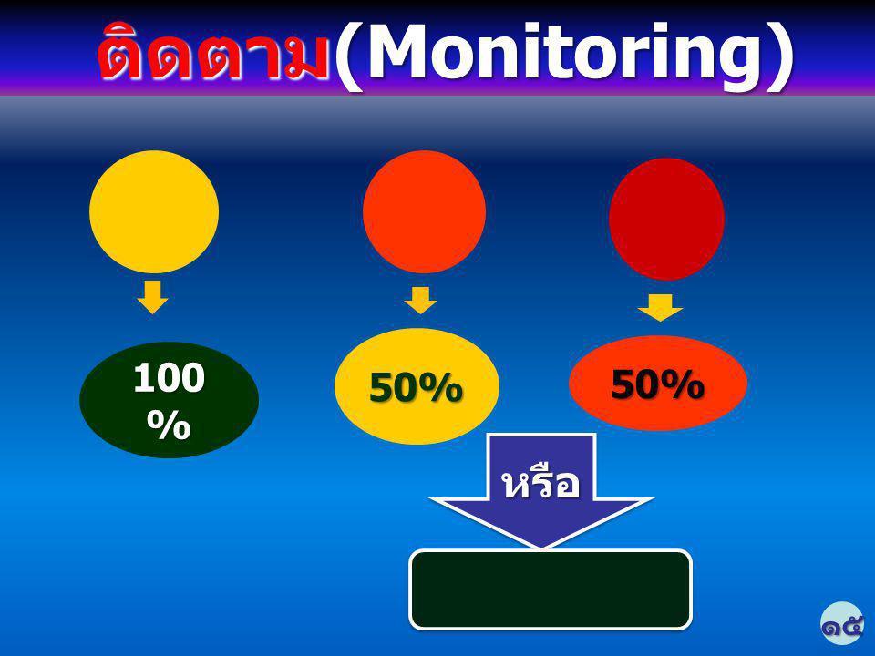 100 % 50% 50% หรือหรือ ติดตาม(Monitoring) ติดตาม(Monitoring)๑๕
