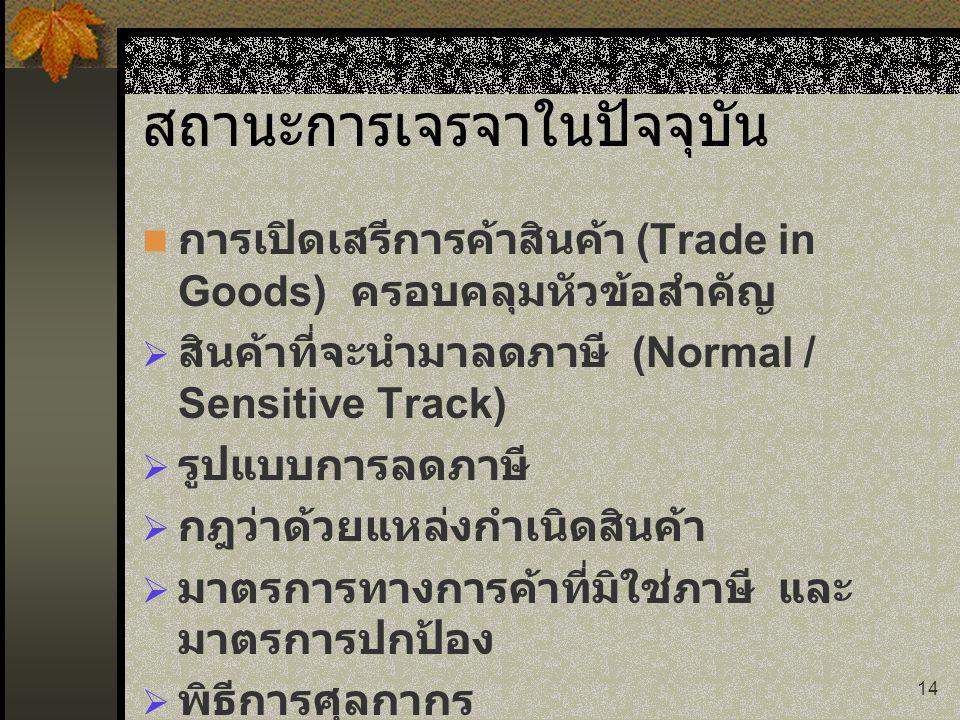 14 สถานะการเจรจาในปัจจุบัน การเปิดเสรีการค้าสินค้า (Trade in Goods) ครอบคลุมหัวข้อสำคัญ  สินค้าที่จะนำมาลดภาษี (Normal / Sensitive Track)  รูปแบบการ