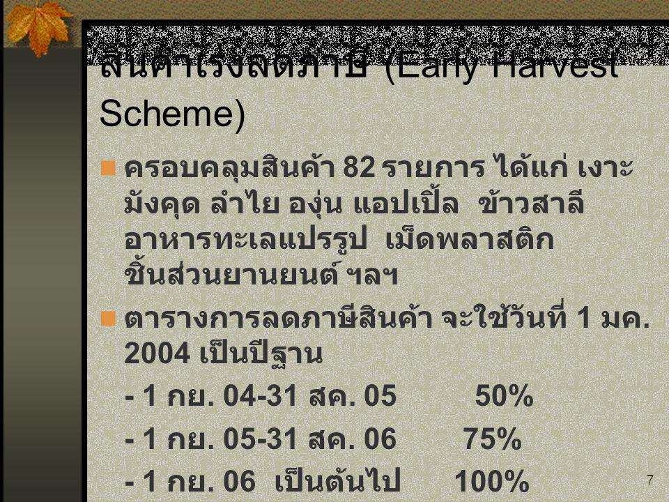7 สินค้าเร่งลดภาษี (Early Harvest Scheme) ครอบคลุมสินค้า 82 รายการ ได้แก่ เงาะ มังคุด ลำไย องุ่น แอปเปิ้ล ข้าวสาลี อาหารทะเลแปรรูป เม็ดพลาสติก ชิ้นส่ว