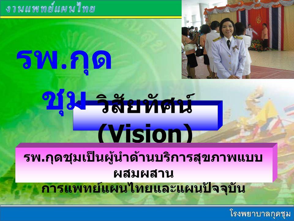 วิสัยทัศน์ (Vision) รพ.กุดชุมเป็นผู้นำด้านบริการสุขภาพแบบ ผสมผสาน การแพทย์แผนไทยและแผนปัจจุบัน รพ.