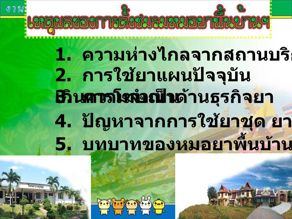 ประเภทการ บริการ บริการแพทย์แผนไทย 1.นวดเพื่อการรักษาโรค 2.
