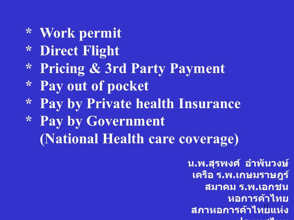 11 น. พ. สุรพงศ์ อำพันวงษ์ เครือ ร. พ. เกษมราษฎร์ สมาคม ร. พ. เอกชน หอการค้าไทย สภาหอการค้าไทยแห่ง ประเทศไทย * Work permit * Direct Flight * Pricing &