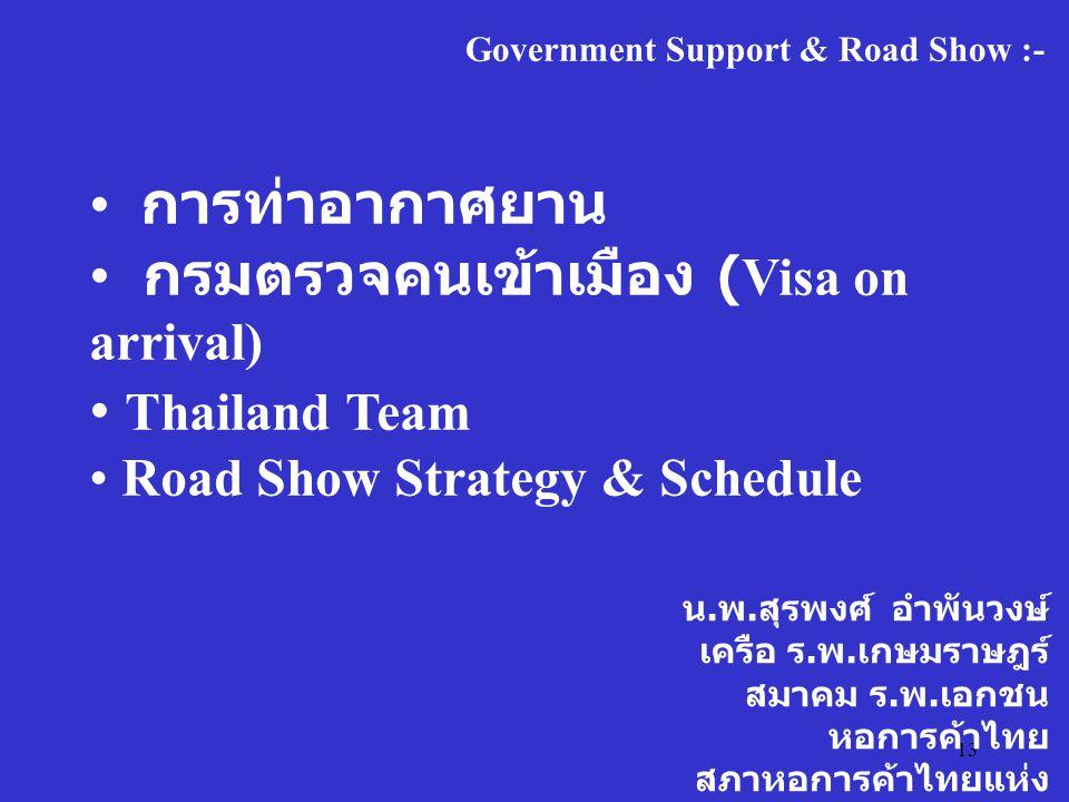 13 น. พ. สุรพงศ์ อำพันวงษ์ เครือ ร. พ. เกษมราษฎร์ สมาคม ร. พ. เอกชน หอการค้าไทย สภาหอการค้าไทยแห่ง ประเทศไทย Government Support & Road Show :- การท่าอ