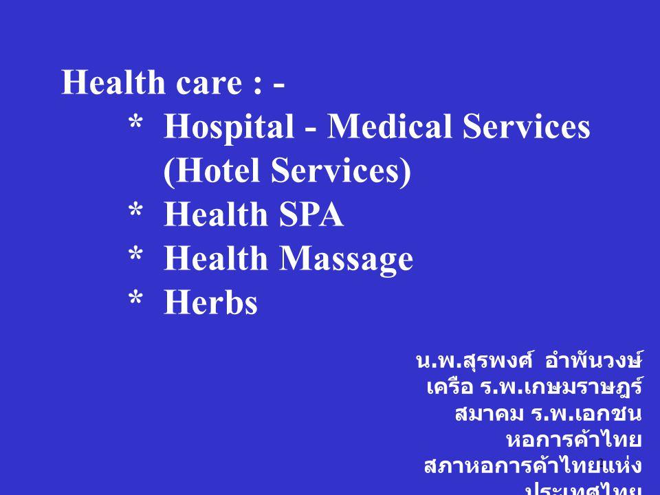 2 น. พ. สุรพงศ์ อำพันวงษ์ เครือ ร. พ. เกษมราษฎร์ สมาคม ร. พ. เอกชน หอการค้าไทย สภาหอการค้าไทยแห่ง ประเทศไทย Health care : - * Hospital - Medical Servi