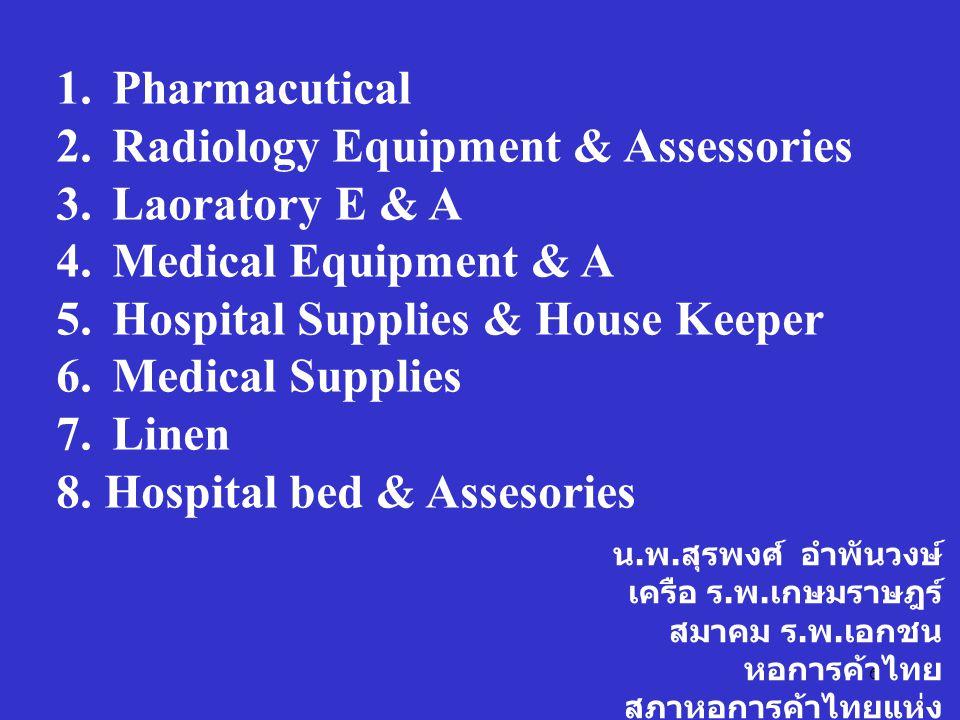 6 น. พ. สุรพงศ์ อำพันวงษ์ เครือ ร. พ. เกษมราษฎร์ สมาคม ร. พ. เอกชน หอการค้าไทย สภาหอการค้าไทยแห่ง ประเทศไทย 1.Pharmacutical 2.Radiology Equipment & As