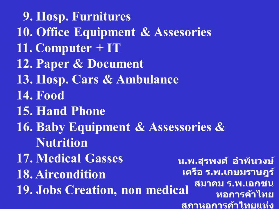 7 น. พ. สุรพงศ์ อำพันวงษ์ เครือ ร. พ. เกษมราษฎร์ สมาคม ร. พ. เอกชน หอการค้าไทย สภาหอการค้าไทยแห่ง ประเทศไทย 9. Hosp. Furnitures 10. Office Equipment &