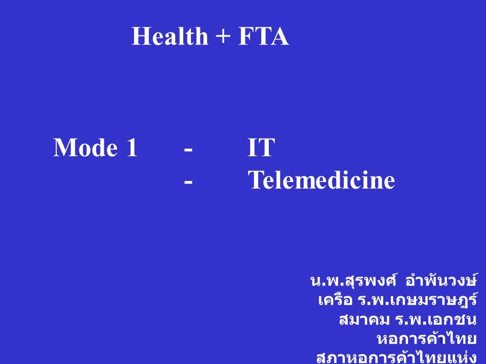 8 น. พ. สุรพงศ์ อำพันวงษ์ เครือ ร. พ. เกษมราษฎร์ สมาคม ร. พ. เอกชน หอการค้าไทย สภาหอการค้าไทยแห่ง ประเทศไทย Health + FTA Mode 1 -IT -Telemedicine