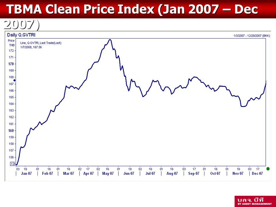 กองทุนสำรองเลี้ยงชีพ เจ้าหน้าที่ของสหกรณ์ ซึ่งจดทะเบียนแล้ว TBMA Clean Price Index (Jan 2007 – Dec 2007) TBMA Clean Price Index (Jan 2007 – Dec 2007)
