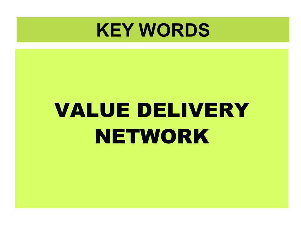 VALUE DELIVERY NETWORK VALUE DELIVERY NETWORK KEY WORDS