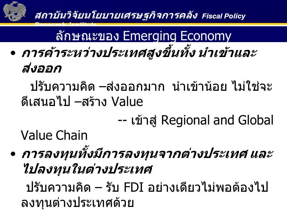 สถาบันวิจัยนโยบายเศรษฐกิจการคลัง Fiscal Policy Research Institute ลักษณะของ Emerging Economy การค้าระหว่างประเทศสูงขึ้นทั้ง นำเข้าและ ส่งออก ปรับความคิด – ส่งออกมาก นำเข้าน้อย ไม่ใช่จะ ดีเสนอไป – สร้าง Value -- เข้าสู่ Regional and Global Value Chain การลงทุนทั้งมีการลงทุนจากต่างประเทศ และ ไปลงทุนในต่างประเทศ ปรับความคิด – รับ FDI อย่างเดียวไม่พอต้องไป ลงทุนต่างประเทศด้วย -- เข้าสู่ การย้ายฐานการผลิต โดยเฉพาะที่แข่งขันไม่ได้ เงินทุนทั้งไหลเข้าและ นำทุนไปกระจายการ ลงทุนในต่างประเทศ ปรับความคิด – เงินไหลเข้ามาก ๆ เกินดุลบัญชี เงินทุน ไม่ใช่จะดีเสมอไป -- เข้าสู่การเคลื่อนย้ายเงินทุนเข้า - ออก อย่างเป็นระบบมากขึ้น