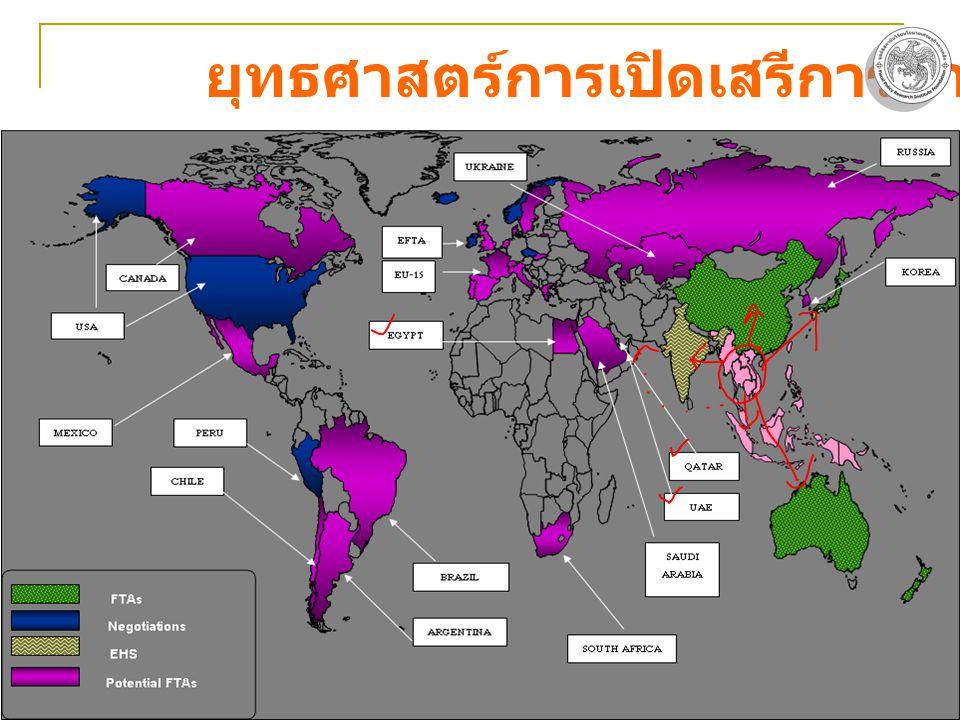 10 FTA บนถนนการเมืองใหม่ รัฐธรรมนูญแห่งราชอาณาจักรไทย ปี 2550: มาตรา 190  หนังสือสัญญาใดมีผลกระทบต่อความมั่นคงทาง เศรษฐกิจ หรือสังคมของประเทศอย่างกว้างขวาง หรือ มีผลผูกพันด้านการค้า การลงทุน หรืองบประมาณ ของประเทศอย่างมีนัยสำคัญ ต้องได้รับความ เห็นชอบของรัฐสภา  ก่อนดำเนินการเพื่อทำหนังสือสัญญากับนานาประเทศ หรือ องค์การระหว่างประเทศ ครม.