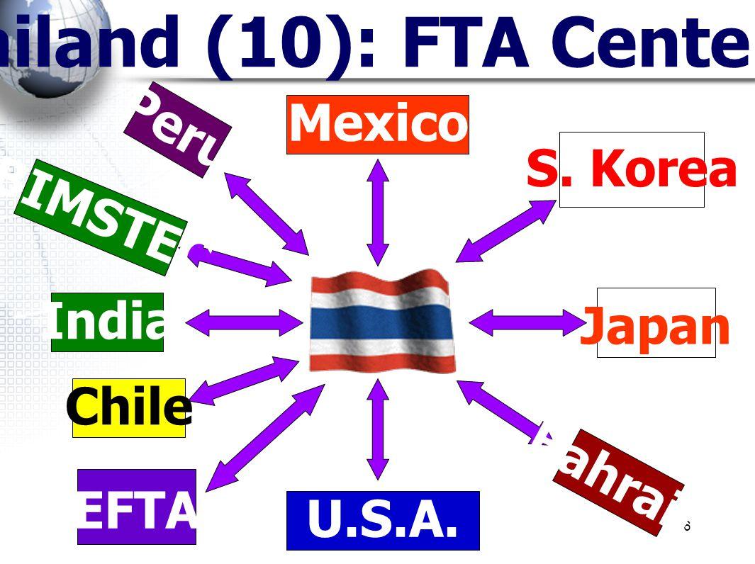 7 China EU India Japan Thailand [ASEAN]: 6 FTAs by 2010 S.
