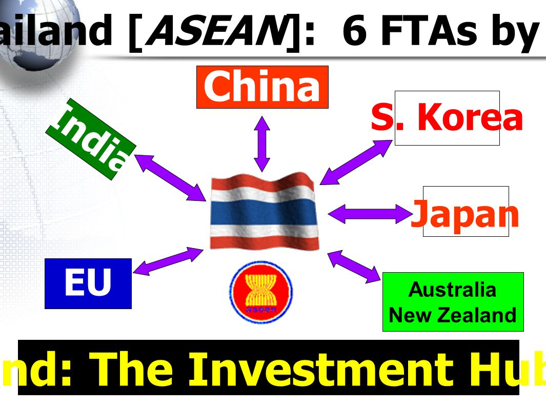 7 China EU India Japan Thailand [ASEAN]: 6 FTAs by 2010 S.