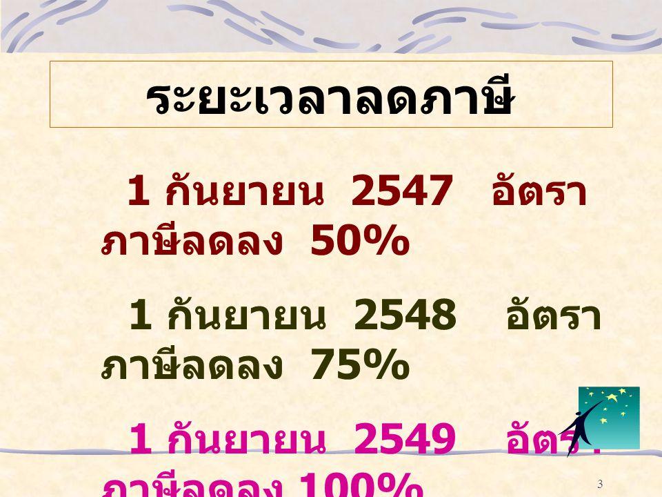 3 ระยะเวลาลดภาษี 1 กันยายน 2547 อัตรา ภาษีลดลง 50% 1 กันยายน 2548 อัตรา ภาษีลดลง 75% 1 กันยายน 2549 อัตรา ภาษีลดลง 100%