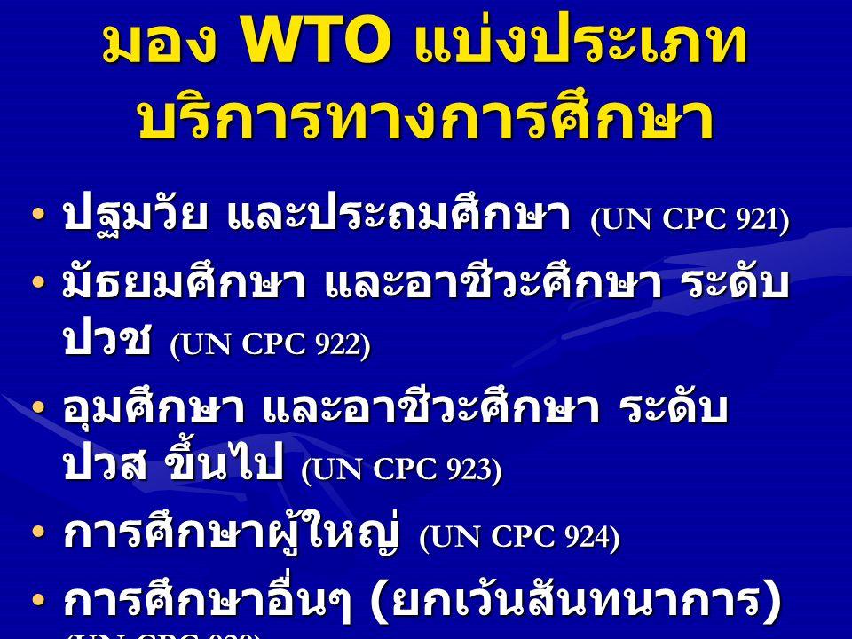 มอง WTO แบ่งประเภท บริการทางการศึกษา ปฐมวัย และประถมศึกษา (UN CPC 921) ปฐมวัย และประถมศึกษา (UN CPC 921) มัธยมศึกษา และอาชีวะศึกษา ระดับ ปวช (UN CPC 9