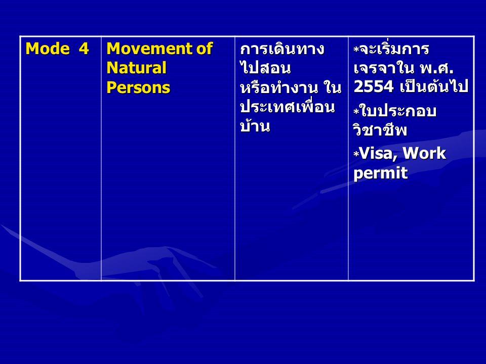 Mode 4 Movement of Natural Persons การเดินทาง ไปสอน หรือทำงาน ใน ประเทศเพื่อน บ้าน * จะเริ่มการ เจรจาใน พ. ศ. 2554 เป็นต้นไป * ใบประกอบ วิชาชีพ * Visa