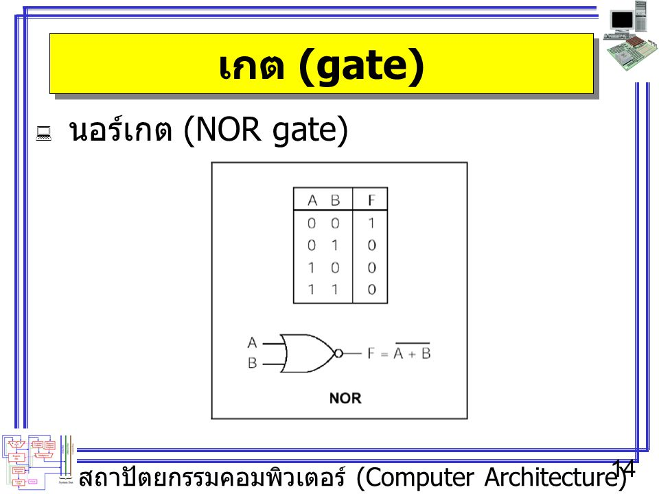สถาปัตยกรรมคอมพิวเตอร์ (Computer Architecture) 14 เกต (gate)  นอร์เกต (NOR gate)
