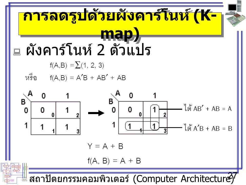 สถาปัตยกรรมคอมพิวเตอร์ (Computer Architecture) 27 การลดรูปด้วยผังคาร์โนห์ (K- map)  ผังคาร์โนห์ 2 ตัวแปร