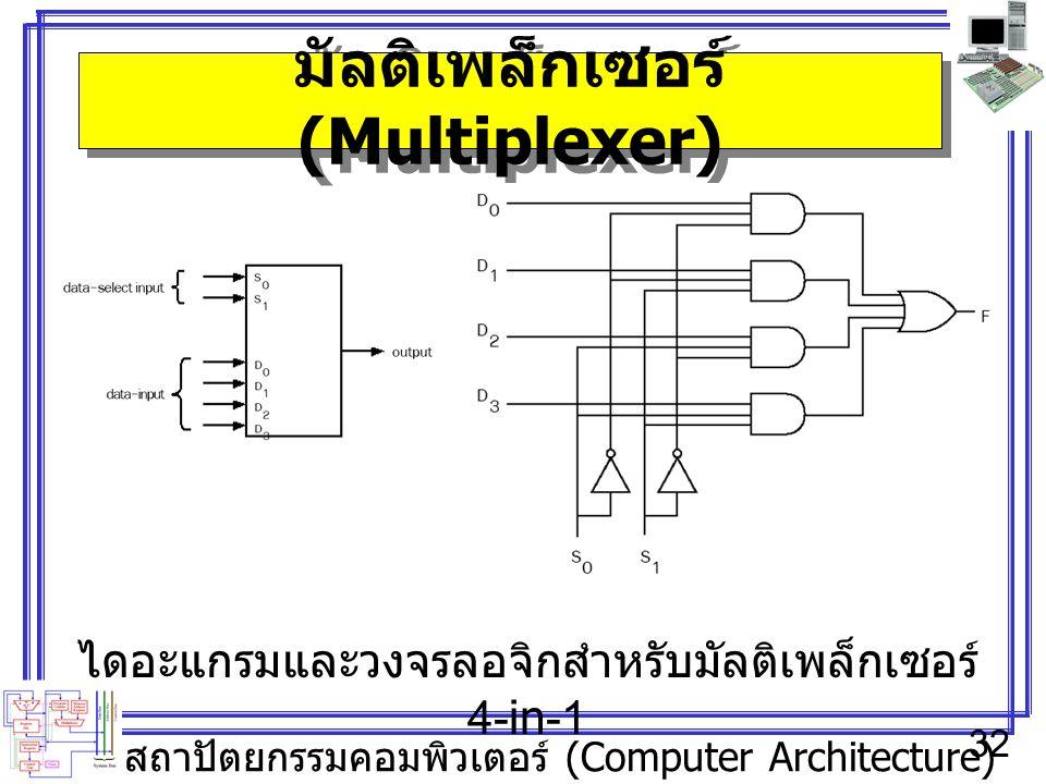สถาปัตยกรรมคอมพิวเตอร์ (Computer Architecture) 32 มัลติเพล็กเซอร์ (Multiplexer) ไดอะแกรมและวงจรลอจิกสำหรับมัลติเพล็กเซอร์ 4-in-1